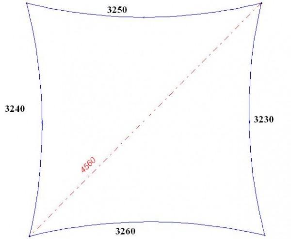 approx 3.2m x 3.2m x 3.2m x 3.2m - Light Green
