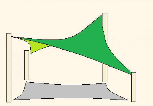 5.5m x 5m rectangle shade sail