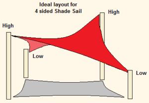 hypar shade sails